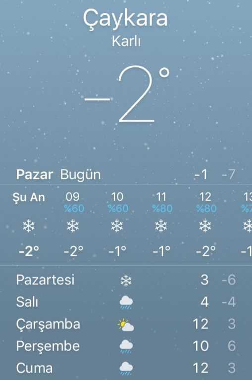 Çaykara'dan kış gitmiyor 2