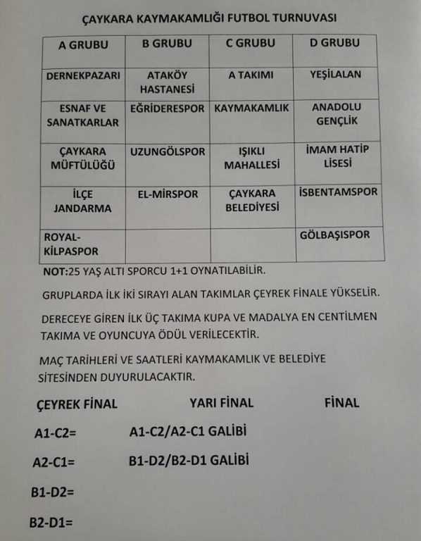 Çaykara Kaymakamlık Kupasında gruplar belli oldu 7