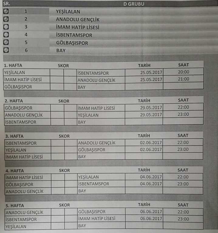 Çaykara Kaymakamlık Kupasında gruplar belli oldu 5