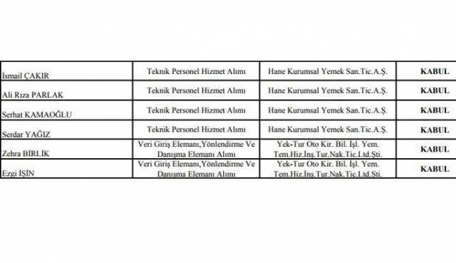Ataköy'de kadroya kabul edilenler belli oldu 7
