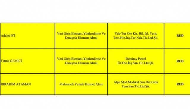 Ataköy'de kadroya kabul edilenler belli oldu 9