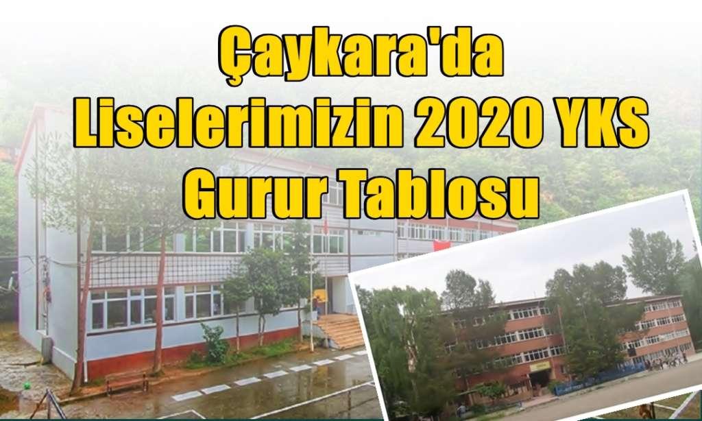 Üniversite Girişte Çaykara'dan üstün başarı!