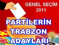 Partilerin Trabzon Adayları 1